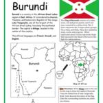 Burundi - Printable handout with map and flag